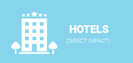 Hotels - Direct Impact