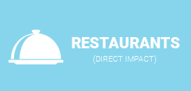 Restaurants - Direct Impact