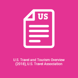 U.S. Travel and Tourism Overview (2018), U.S. Travel Association