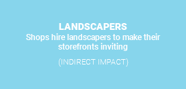 Landscapers - Indirect impact. shops hire landscapers to make their storefronts inviting.